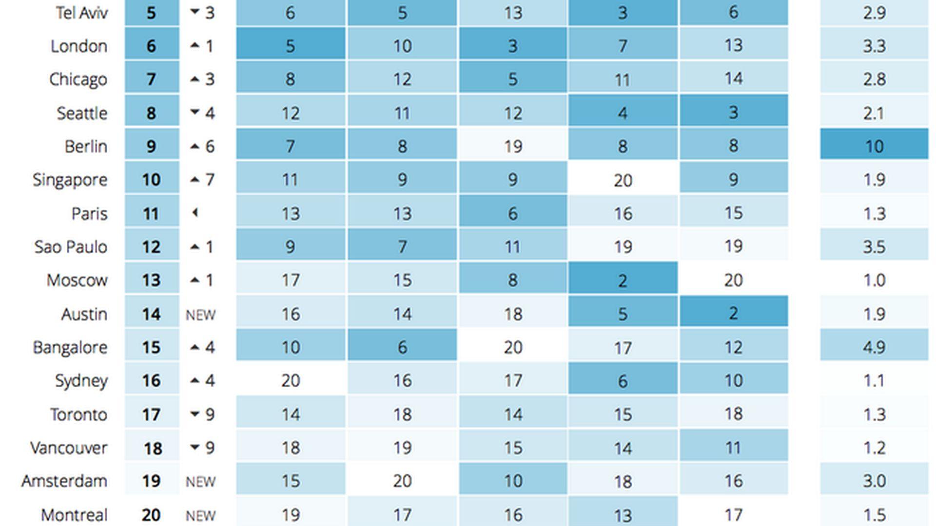 top20-ecosystem-startups_2_High_Tech_Campus_Eindhoven.jpg